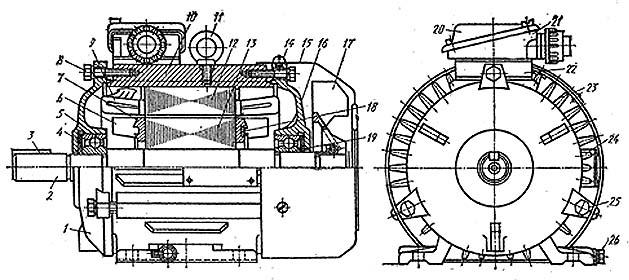 Модель асинхронного электродвигателя модель